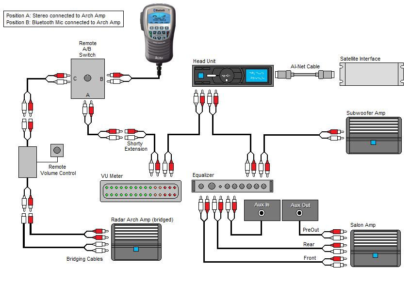 basic wiring diagram for car audio basic image car audio capacitor diagram wirdig on basic wiring diagram for car audio