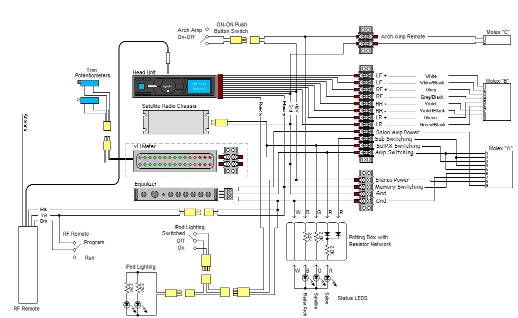 Pleasing Boat Audio Wiring Harness Basic Electronics Wiring Diagram Wiring Cloud Mangdienstapotheekhoekschewaardnl