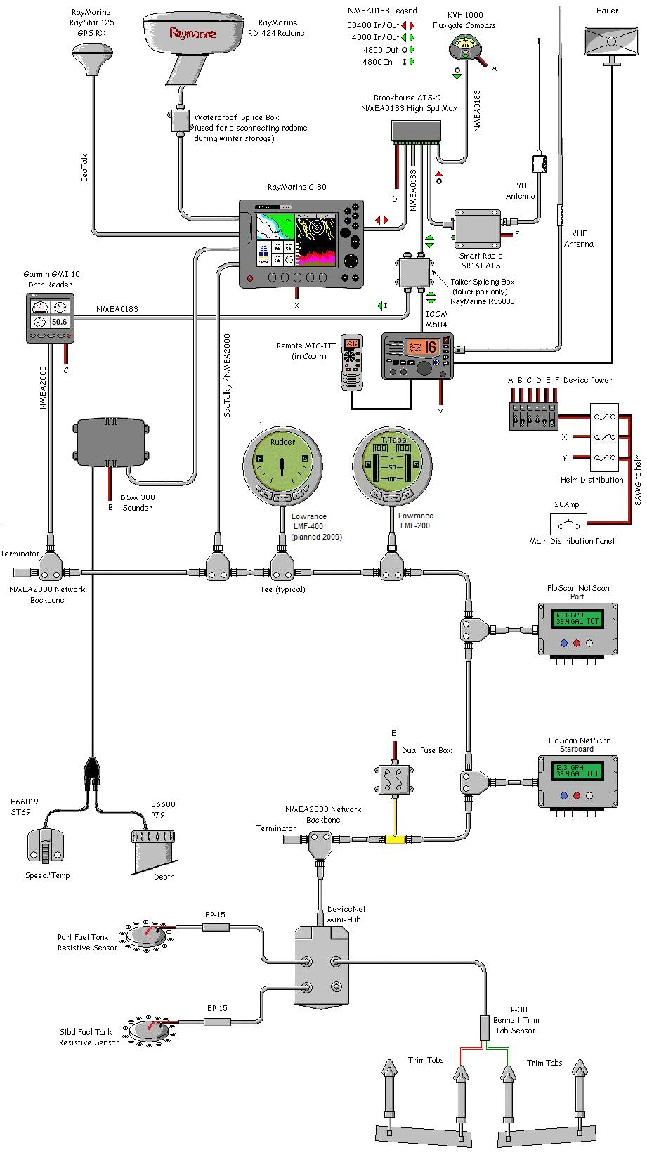 Bilge Pump Float Switch Wiring Diagram together with Float Switches Wiring Diagram together with Rule Automatic Bilge Pump Wiring Diagram further Installing Bilge Pump furthermore Bilge Pump Instalation. on rule pumps wiring diagram