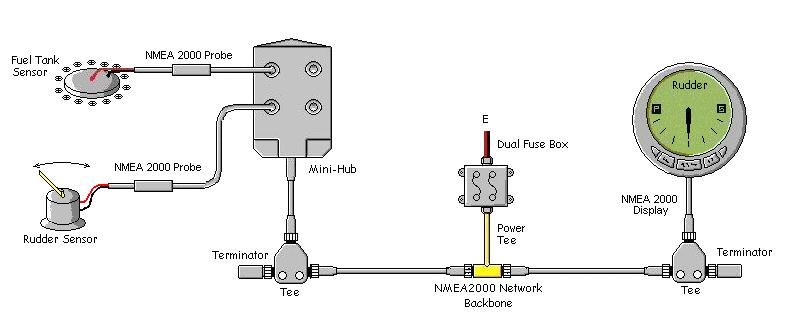 Nmea 2000 Wiring Diagram from www.boat-project.com