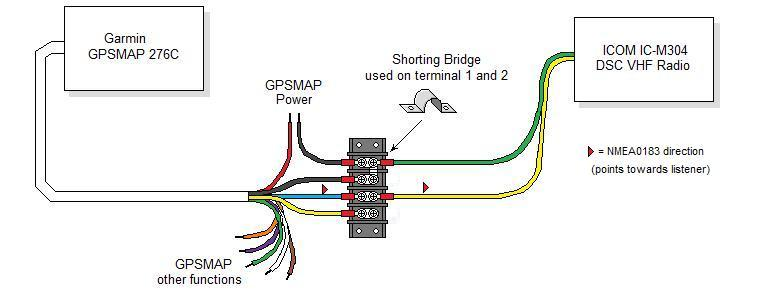 Garmin Gps Wiring Diagram from www.boat-project.com