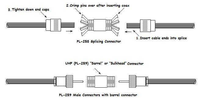 Unusual Splicing Coaxial Cable Wire Images - Electrical Circuit ...